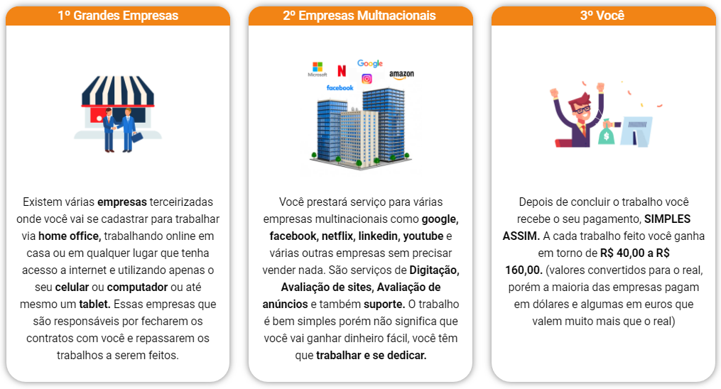 Digitador de Marketing Online 2.0